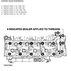 2004 Dodge Durango Engine Diagram 1952 Ford 8n Wiring 4 7 Caravan