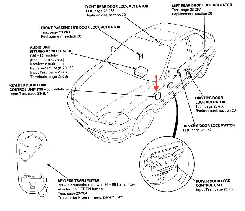 Bmw 1 Series Fuse Box Diagram