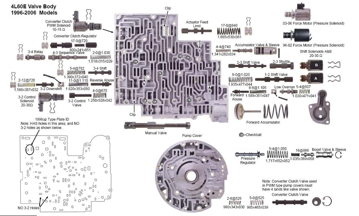 lock up 700r4 manual diagram nest thermostat wiring for heat pump 4l60e transmission valve body solenoid locations, 4l60e, free engine image user download