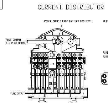 Porsche 997 Fuse Box BMW E90 Fuse Box Wiring Diagram ~ Odicis