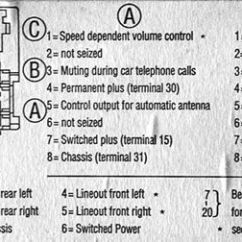 Porsche Cayenne 955 Wiring Diagram Math Fraction Bose Intensive Pcm Wiring/replacement Questions - Rennlist Discussion Forums