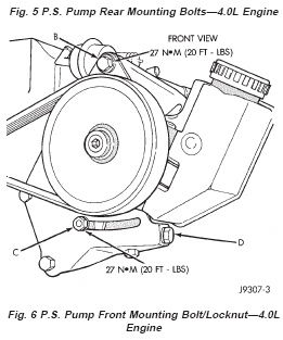 Bbc Engine Diagram BBC Turbo Wiring Diagram ~ Odicis