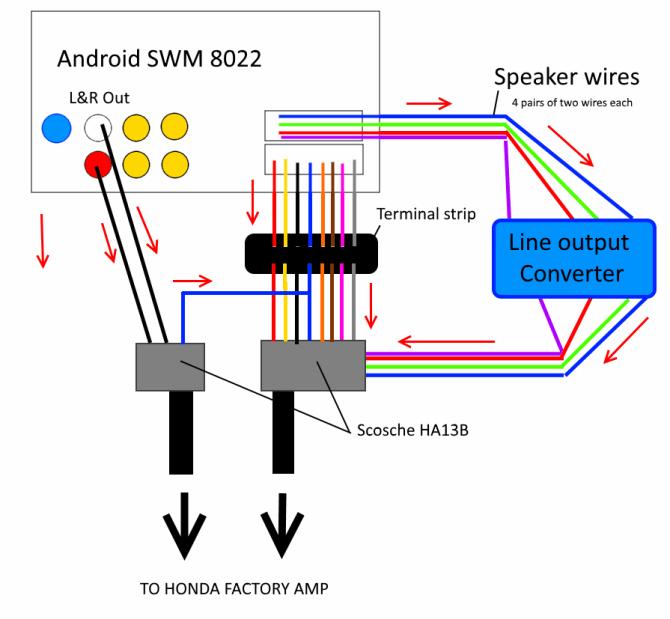 no audio on android swm8802 audio head  honda civic forum