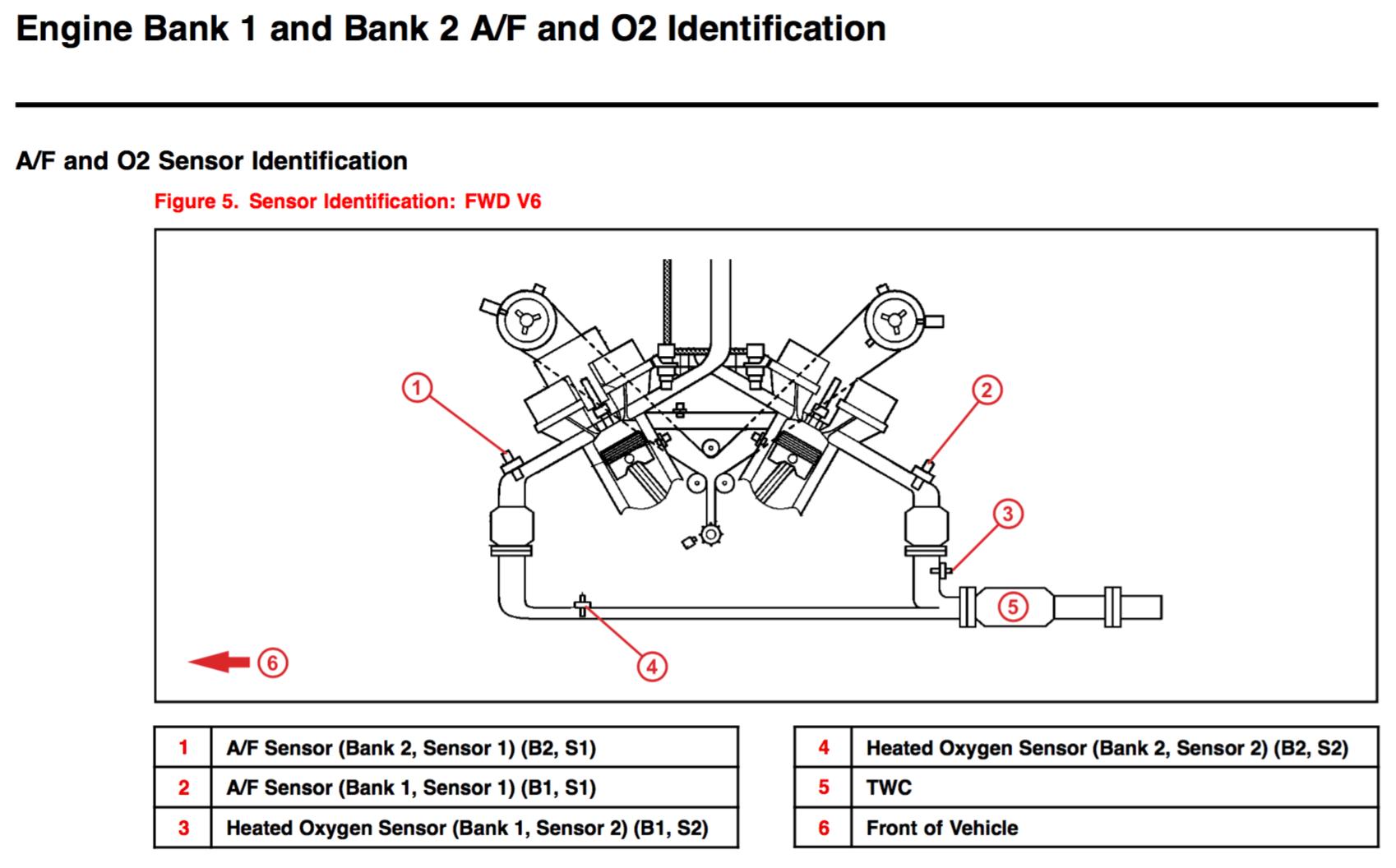 lexus 02 sensor location diagram high voltage circuit oxygen part numbering clublexus forum