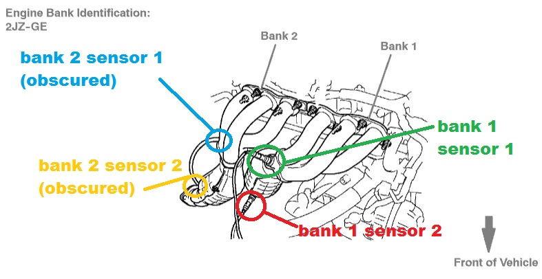 Ford Bank Location 2 O2 Taurus Sensor 2007