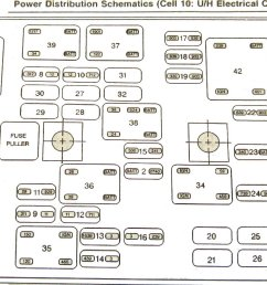 c5 corvette fuse diagram wiring diagram expert c5 allroad fuse box diagram c5 fuse box diagram [ 1601 x 729 Pixel ]