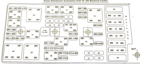 small resolution of c5 fuse box diagram blog wiring diagram citroen c5 2004 fuse box diagram c5 corvette fuse