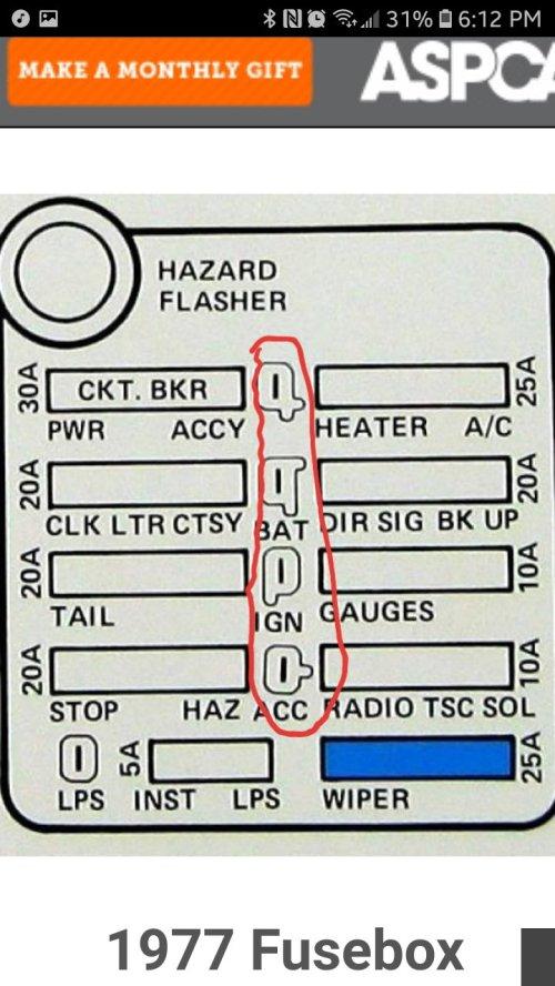 small resolution of 1977 corvette fuse box diagram data diagram schematic 1977 corvette fuse box diagram