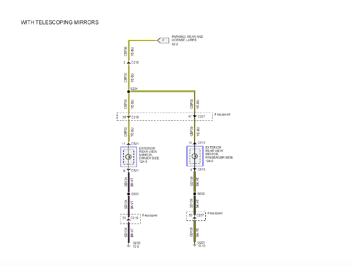 ford f 150 tail light wiring diagram wiring harness wiring