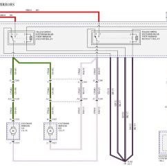 2016 Ford F150 Wiring Diagrams Trailer Harness Diagram Exelent Tow Gift Electrical And 2015 Page 2 Forum