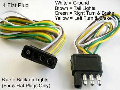 4 pin trailer light wiring diagram, Wiring diagram