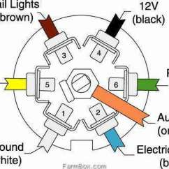 05 Dodge Caravan Radio Wiring Diagram Heat Pump Diagrams 7 Blade Trailer Connector – Readingrat.net