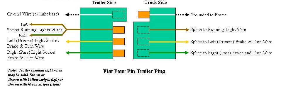 7 way trailer plug wiring diagram ford f150 deep well jet pump installation trouble installing tailgate light bar. - page 4 forum community of truck fans
