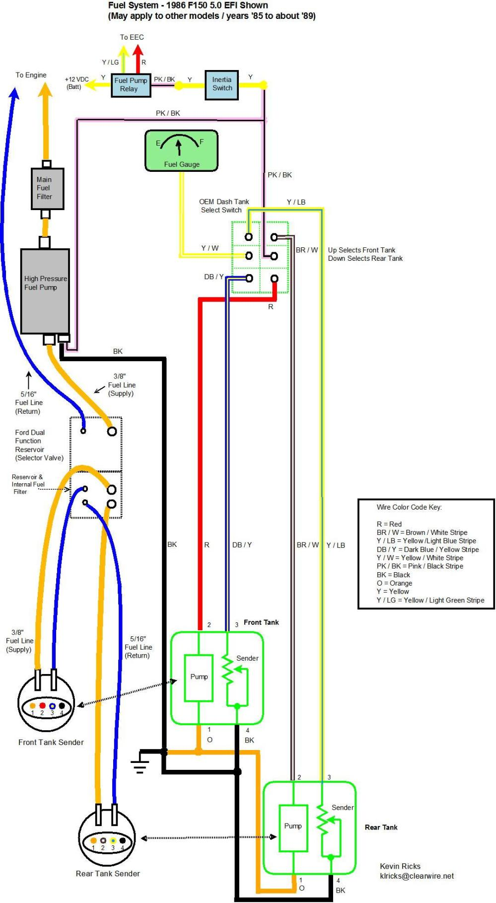 medium resolution of 1989 ford f 250 dual fuel tank diagram schema diagram databaseford fuel tank selector switch wiring