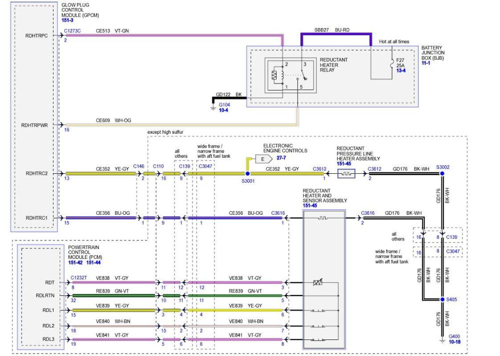 medium resolution of f dpf wiring diagram on 2008 f250 exhaust 2008 f750 wiring diagram