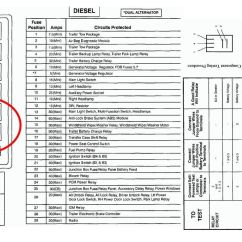 2001 Mazda Tribute Stereo Wiring Diagram Bridge 2 Subwoofers Fuse Panel - Ford Truck Enthusiasts Forums