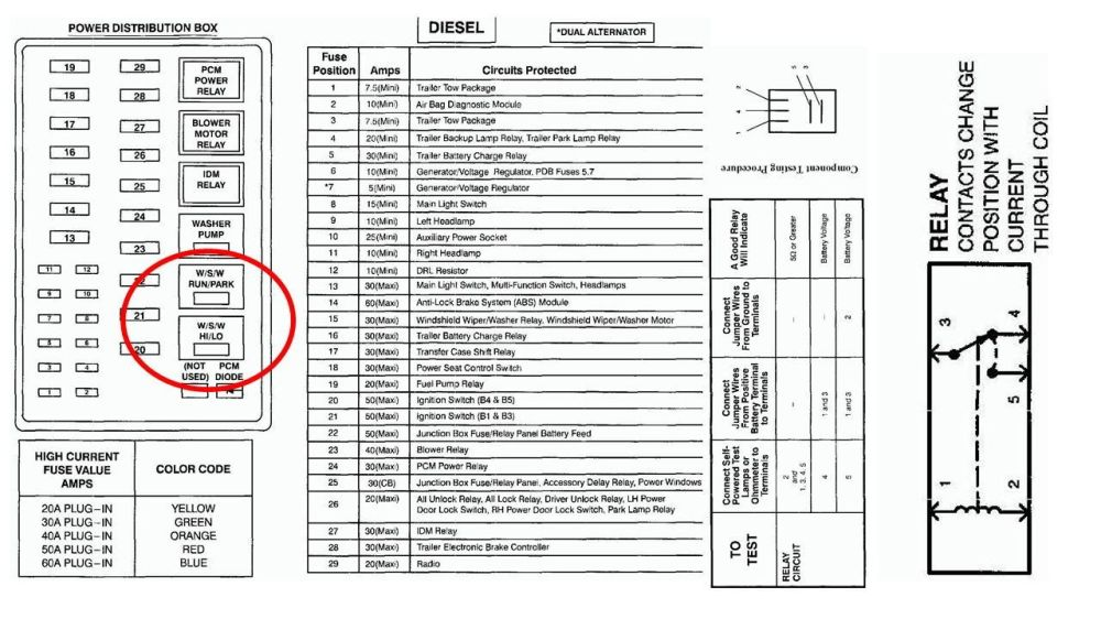 medium resolution of fuse panel diagram ford truck enthusiasts forums 1999 isuzu npr wiring schematic