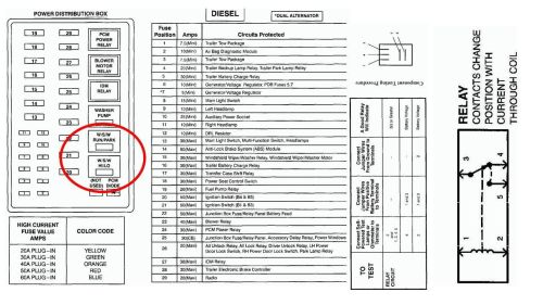 small resolution of fuse panel diagram ford truck enthusiasts forums 1999 isuzu npr wiring schematic