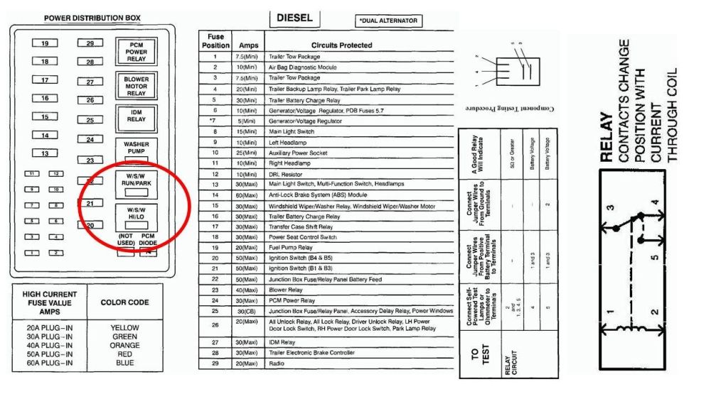 medium resolution of ford f 350 xlt 1993 fuse box diagram schematics 1995 ford f 250 underhood fuse