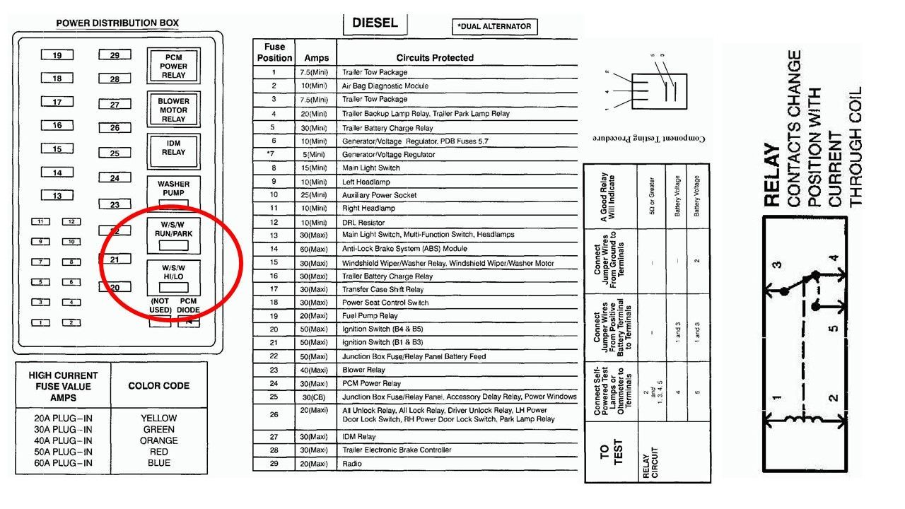 hight resolution of wrg 1822 dakota fuse panel diagram2001 f250 fuse box diagram simple wiring diagram detailed 2001