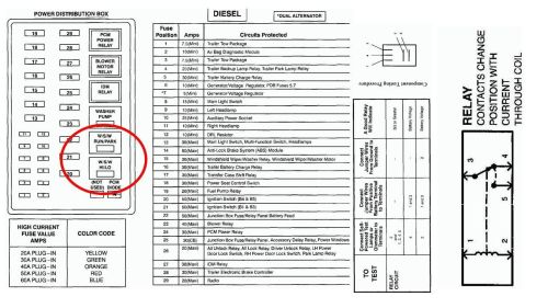 small resolution of ford f 250 5 4 fuse diagram wiring diagrams konsult99 f250 5 4 fuse panel diagram
