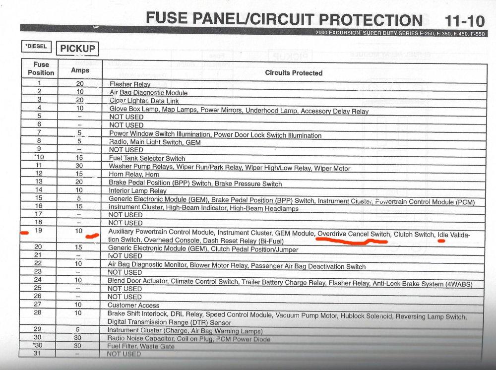medium resolution of 2006 ford f350 6 0 diesel fuse box diagram