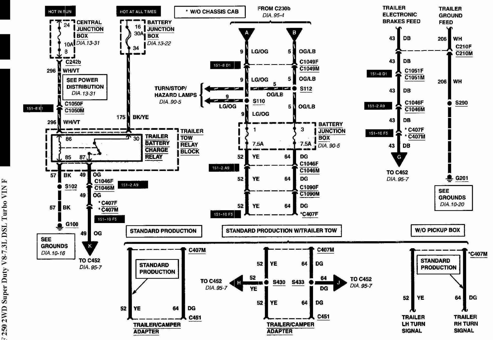 Flatbed Truck Wiring Diagram