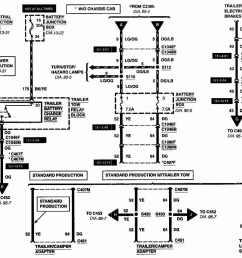 snowex sr110 wiring diagram wiring database library rh 22 arteciock de snowex salt spreader sr 110 [ 2000 x 1378 Pixel ]