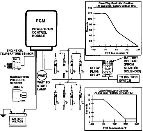2003 Ford E450 Fuse Diagram. Ford. Wiring Diagram Images