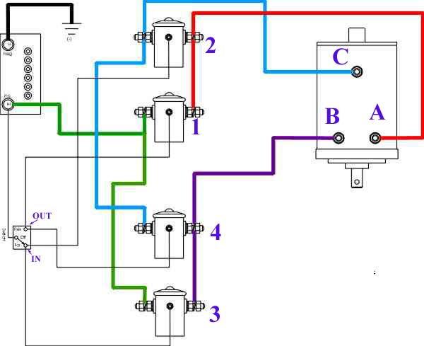 1990 mustang starter solenoid wiring diagram wiring diagram 1990 mustang gt starter solenoid issues please help me my ford mustang starter solenoid wiring diagram nilza source