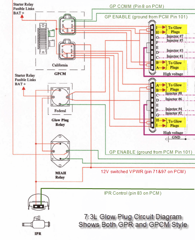 80 gpcm3_ac6f295fd64dd40ac71d5e97ca7f120b5e896d68?resize\=665%2C818\&ssl\=1 7 3 powerstroke wiring diagram & 7 3 powerstroke fuel line diagram 7.3 Diesel Engine Wiring Harness at suagrazia.org
