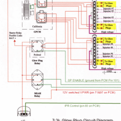 Glow Plug Controller Wiring Diagram Freightliner M2 Schematics 97 Powerstroke Great Installation Of Excursion With F250 Pcm And Engine 7 3l Ford Truck 1997 3 Relay F350