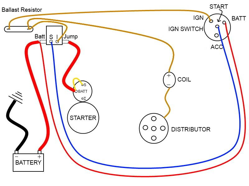 pac 80 wiring diagram clarion xmd3 '72 390 fe no spark from cap to plugs or low - page 3 ford truck enthusiasts forums