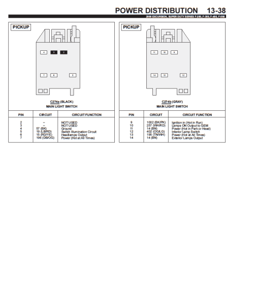 small resolution of 2000 ford f 250 power window wire diagram
