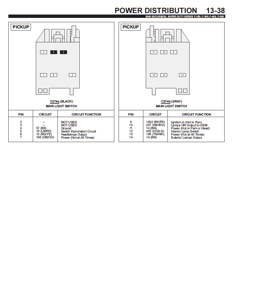 2006 Ford F450 Fuse Panel Diagram Wiring Pinout For 99 00 And 01 07 Headlight Switch Ford