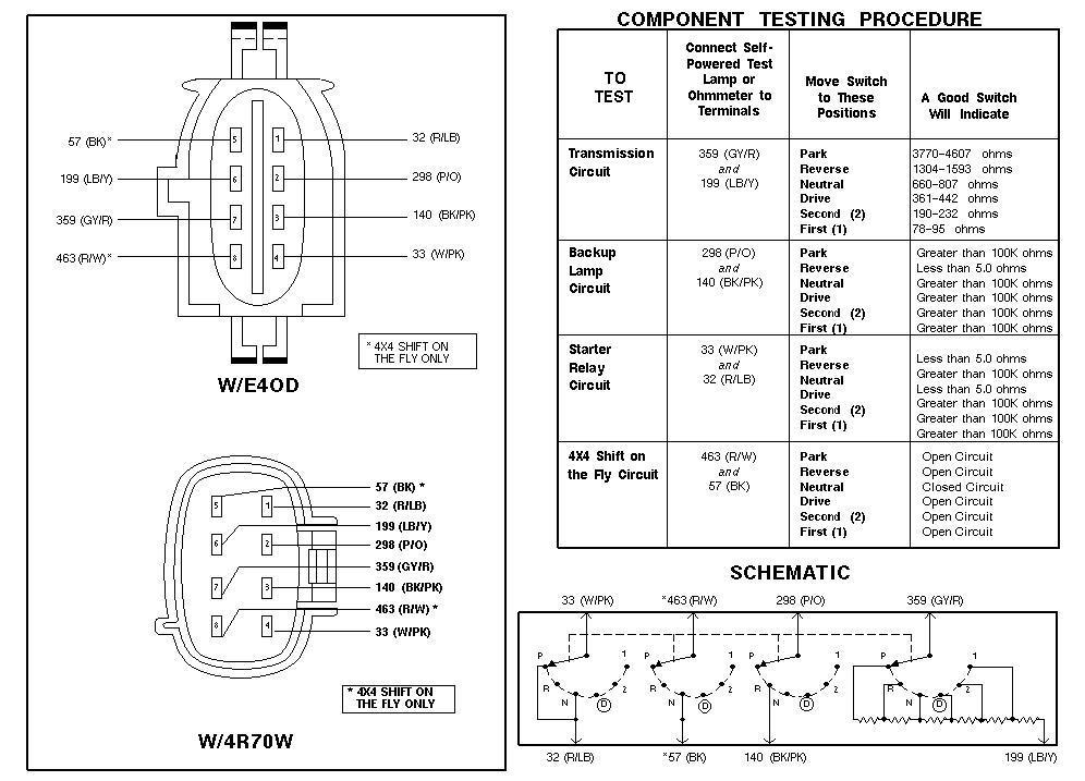 92 F350 Neutral Safety Wiring Diagram. Ford F 350 Engine