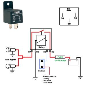 Wiring diagram for a 12V 40 Amp relay  Harley Davidson Forums