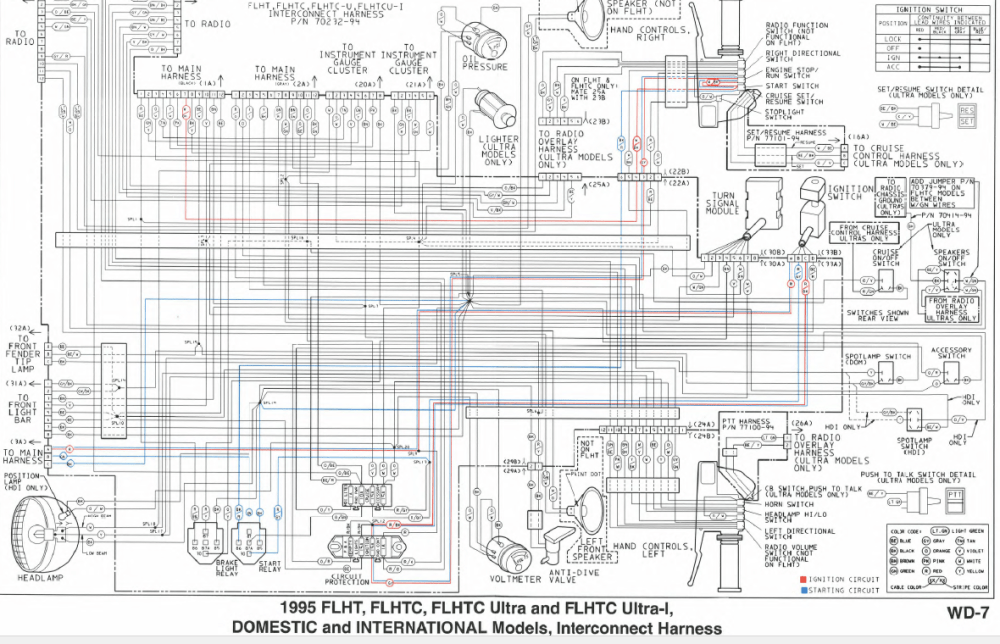 medium resolution of no high beam page 2 harley davidson forumsthis is just one of the wiring diagrams available