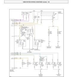 2008 hummer h3 fuse diagram [ 1275 x 1650 Pixel ]