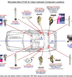 slk fuse diagram car wiring diagrams explained source r129 1990 convertible roof not doing anything [ 1112 x 917 Pixel ]