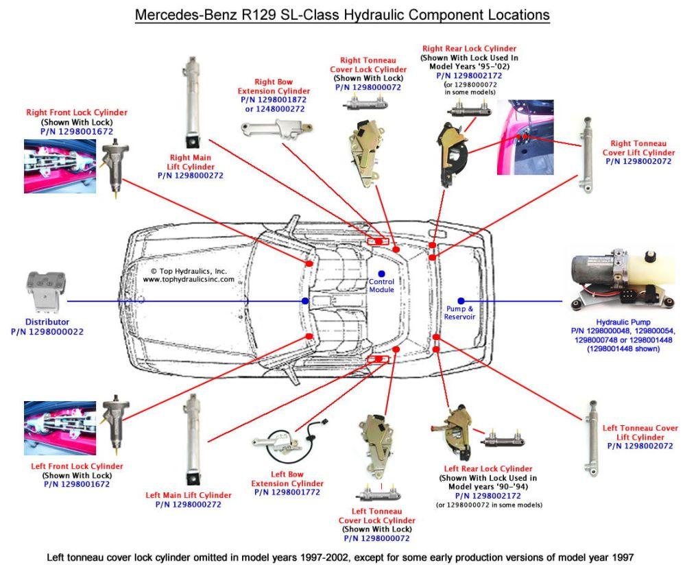 medium resolution of mercedes fuse box diagrams 1990