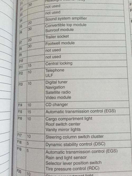 small resolution of fuse box diagram for 2007 mini cooper s schema wiring diagram 2004 mini cooper s fuse box diagr