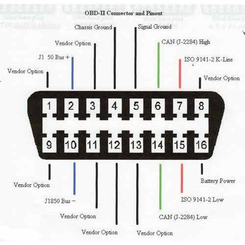 ribbon cable pin layout