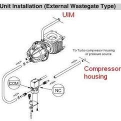 External Wastegate Diagram 98 Ford Mustang Radio Wiring Hook Up Rx7club Com Mazda Rx7 Forum