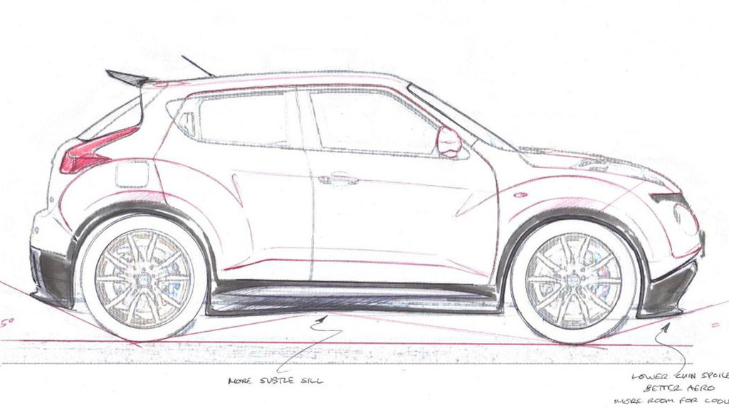 Nissan GT-R Based Juke-R Concept May Spawn Tamer
