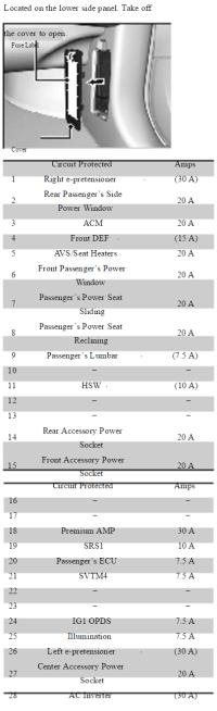 Acura MDX Fuse Box Diagram - Acurazine