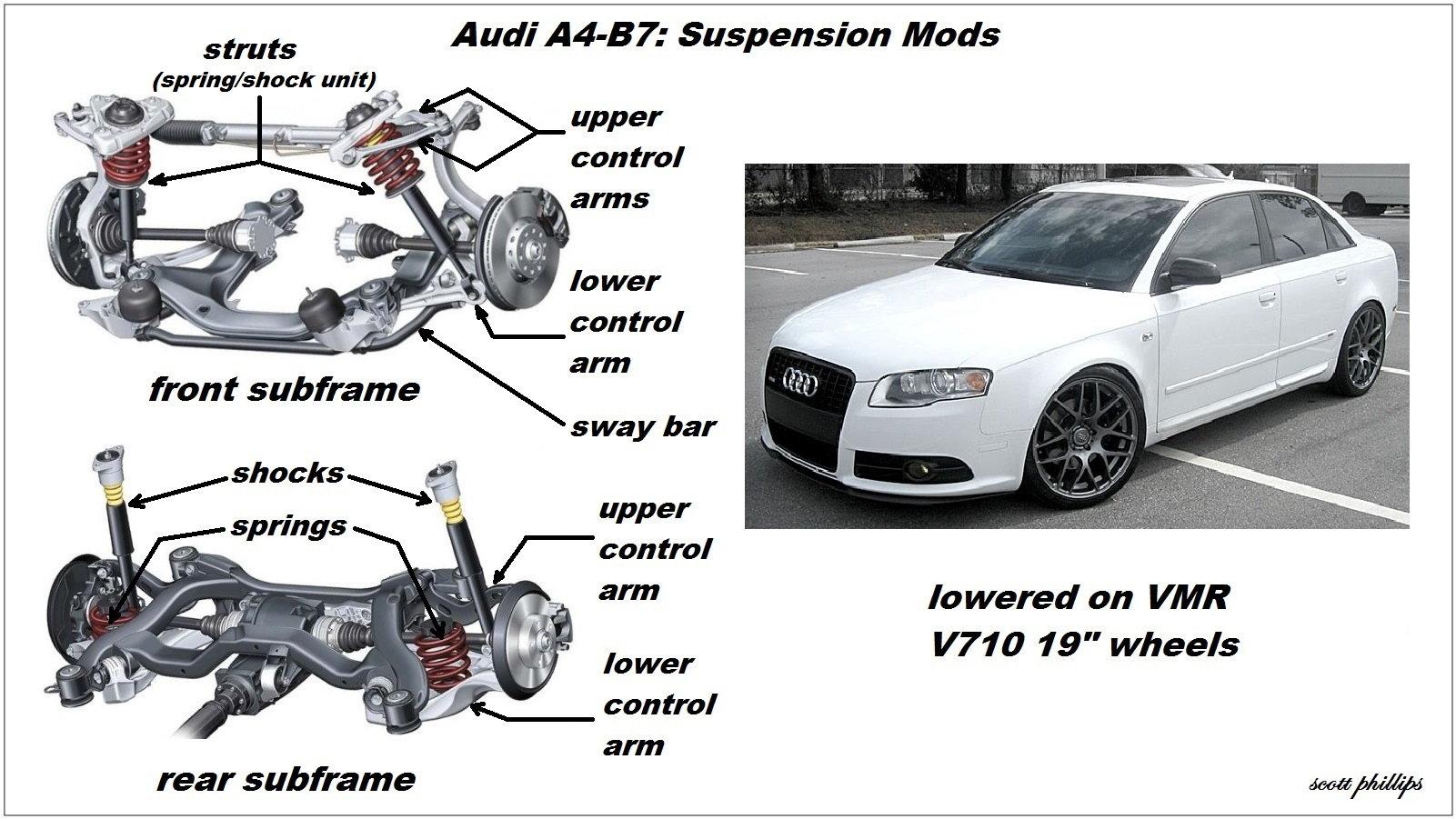 audi a6 4f wiring diagram draw tite brake controller 2006 a4 weight a 2 quattro c6