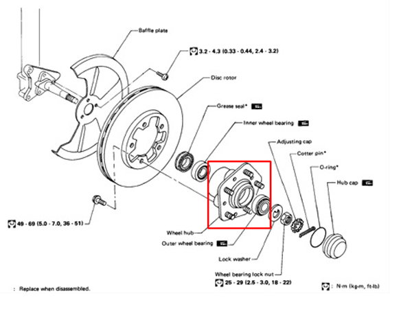 Service manual [Diagram To Change Wheel Bearing On A 2012