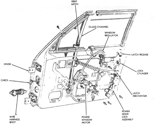 jeep cherokee door wiring diagram