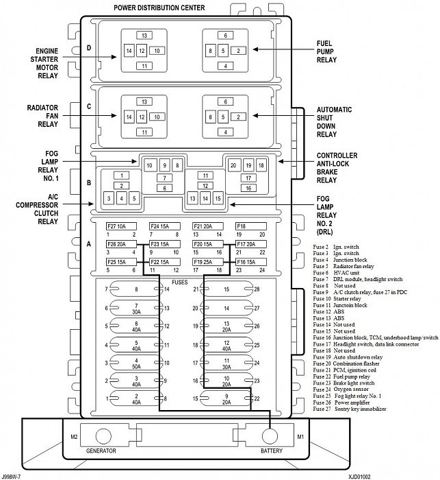 98 Jeep Cherokee Interior Fuse Box Diagram